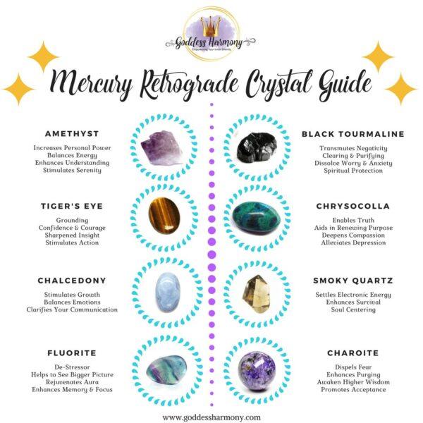 Mercury Retrograde guide
